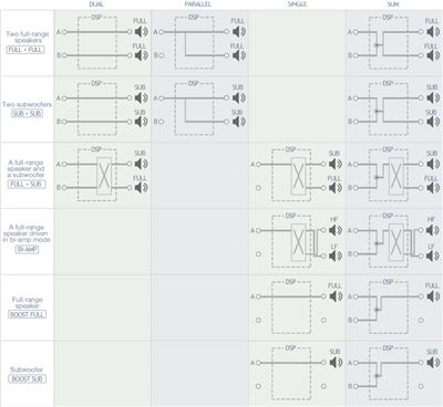 products_features_amplifier_px_routing_400x368_b3d0132cd4dc72320a9b260fc73dc348.jpg